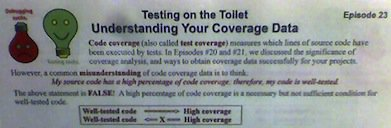 "Testing on the Toilet Episode 23, ""Understanding Your Coverage Data"""